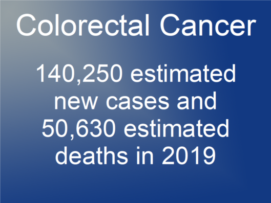 140,250 estimated new cases in 2018 • 50,630 estimated deaths in 2018